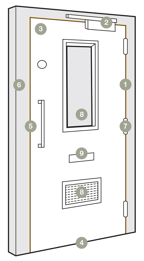 Anatomy of a Fire Door